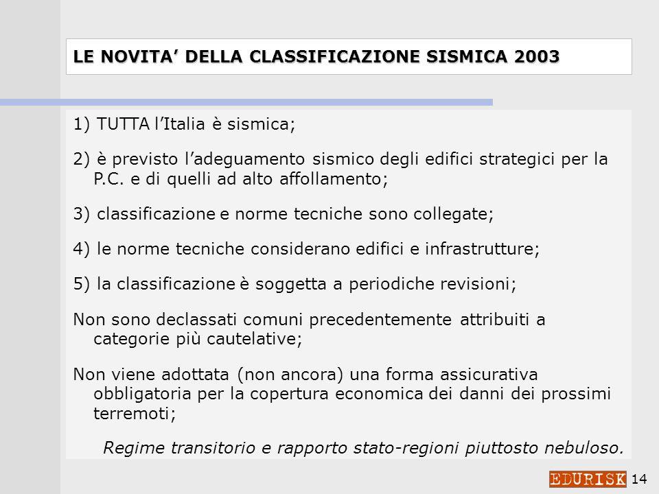 13 1984 - 2003 RICLASSIFICAZIONE SISMICA 2003 RICLASSIFICAZIONE SISMICA 2003 Ordinanza PCM 3274 del 20/03/2003 La Regione Lombardia è stata classifica