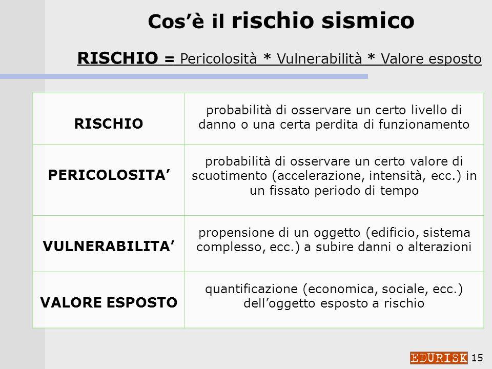14 1) TUTTA lItalia è sismica; 2) è previsto ladeguamento sismico degli edifici strategici per la P.C.