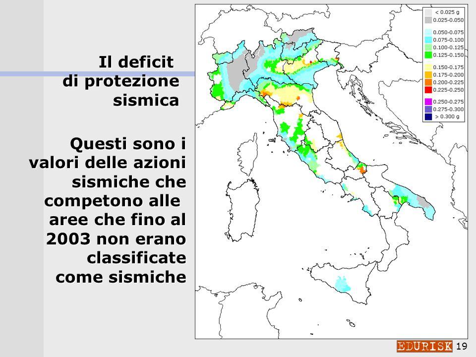 18 (*) Il Rischio sismico in Italia, SSN (2001) VALORE ESPOSTO densità abitanti (*) SISMICO RISCHIO SISMICO (*) PERICOLOSITÁ SISMICA VULNERABILITÁ SIS