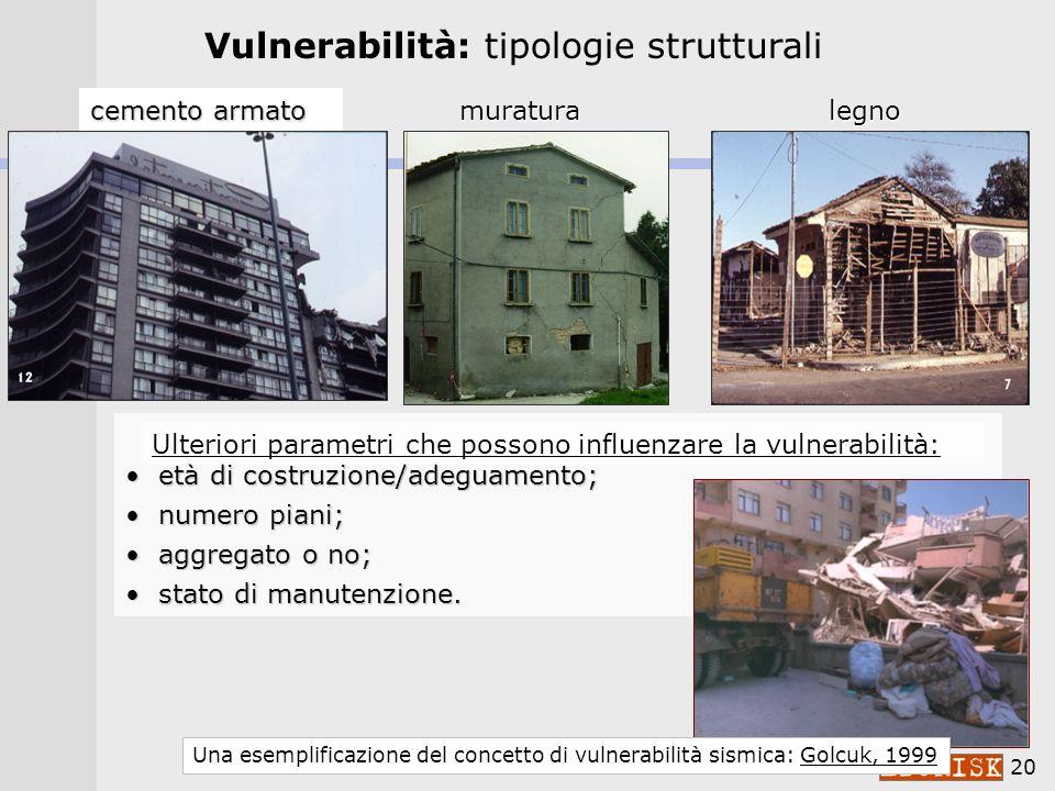 19 Il deficit di protezione sismica Questi sono i valori delle azioni sismiche che competono alle aree che fino al 2003 non erano classificate come sismiche