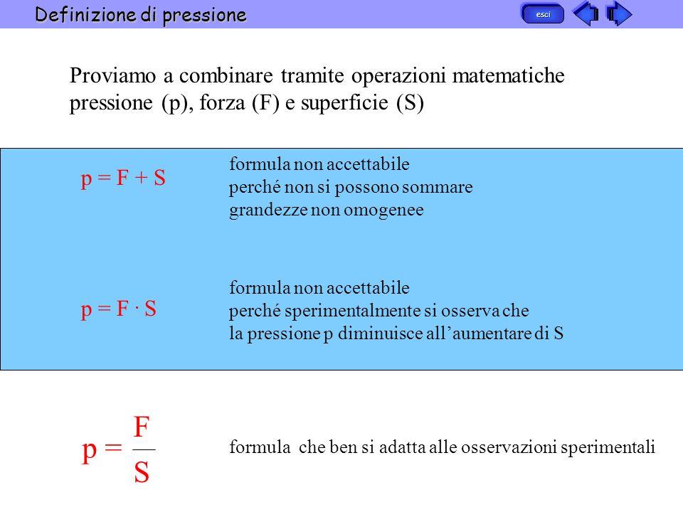 esci Definizione di pressione Proviamo a combinare tramite operazioni matematiche pressione (p), forza (F) e superficie (S) p = F + S p = F. S formula