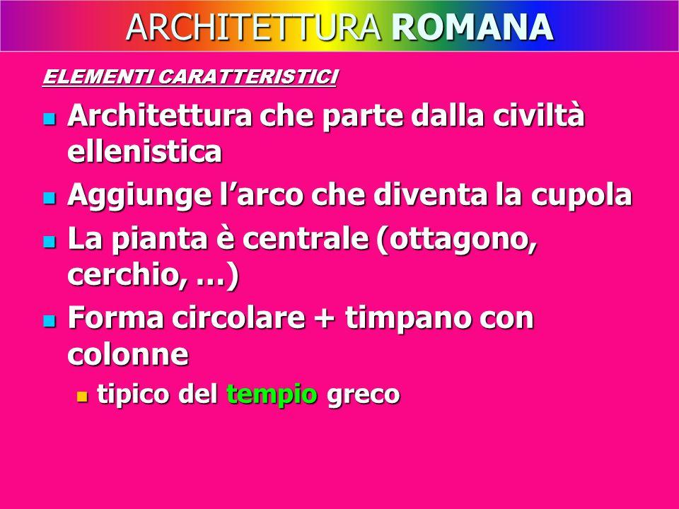 ELEMENTI CARATTERISTICI Architettura che parte dalla civiltà ellenistica Architettura che parte dalla civiltà ellenistica Aggiunge larco che diventa l