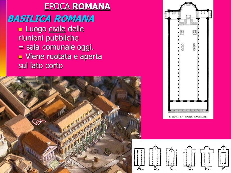 EPOCA ROMANA BASILICA ROMANA Luogo civile delle Luogo civile delle riunioni pubbliche = sala comunale oggi. Viene ruotata e aperta Viene ruotata e ape