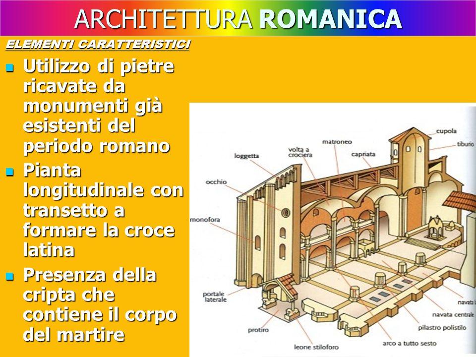 ELEMENTI CARATTERISTICI Utilizzo di pietre ricavate da monumenti già esistenti del periodo romano Utilizzo di pietre ricavate da monumenti già esisten