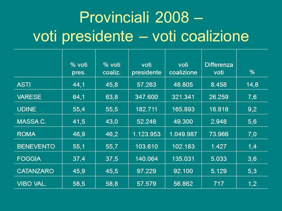 Provinciali-Camera provincialicameradiff.