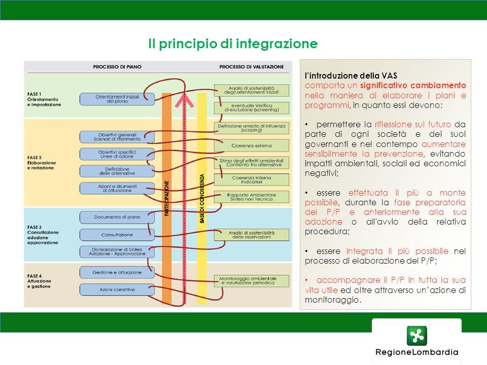 lintroduzione della VAS comporta un significativo cambiamento nella maniera di elaborare i piani e programmi, in quanto essi devono: permettere la rif