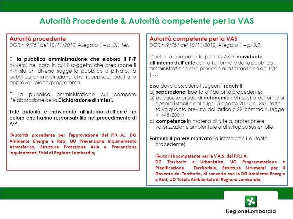 Autorità Procedente & Autorità competente per la VAS Autorità procedente DGR n.9/761 del 10/11/2010, Allegato 1 – p. 3.1 ter. E la pubblica amministra
