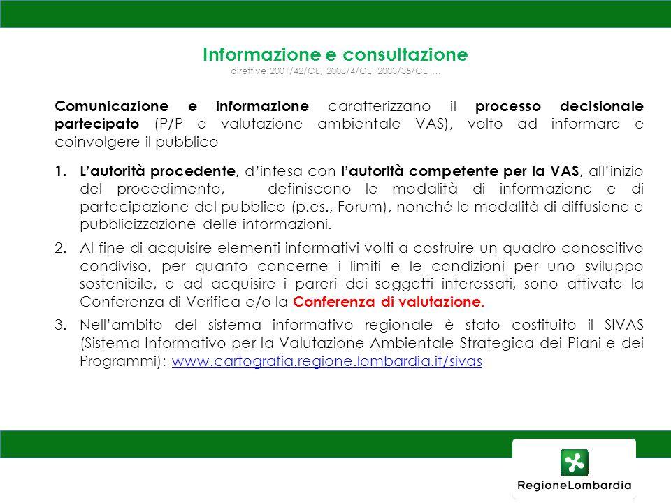Informazione e consultazione direttive 2001/42/CE, 2003/4/CE, 2003/35/CE … Comunicazione e informazione caratterizzano il processo decisionale parteci
