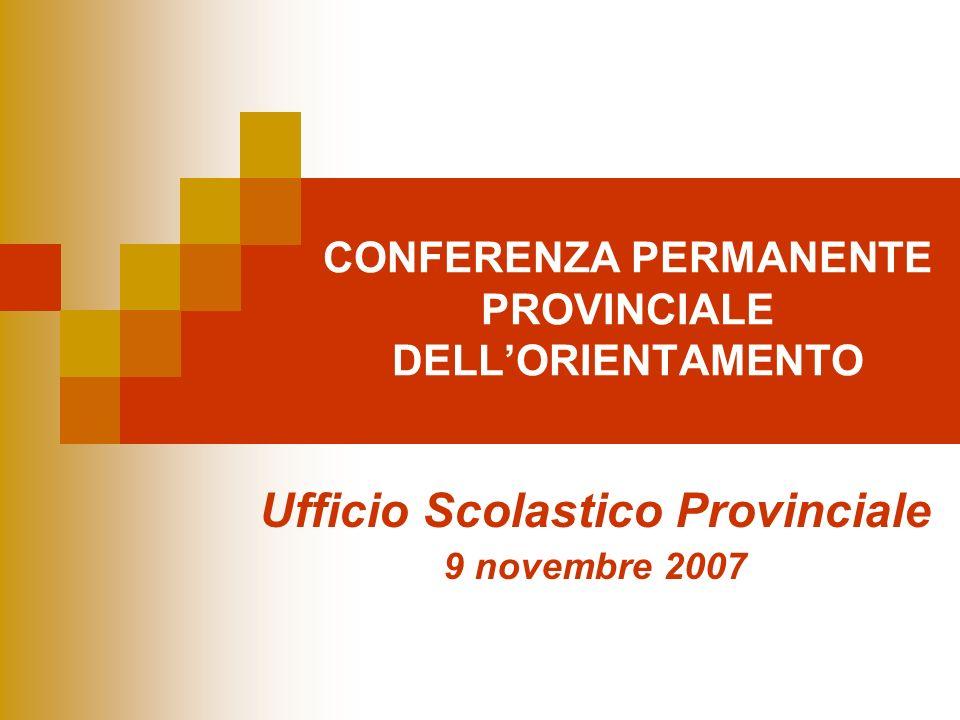 CONFERENZA PERMANENTE PROVINCIALE DELLORIENTAMENTO Ufficio Scolastico Provinciale 9 novembre 2007