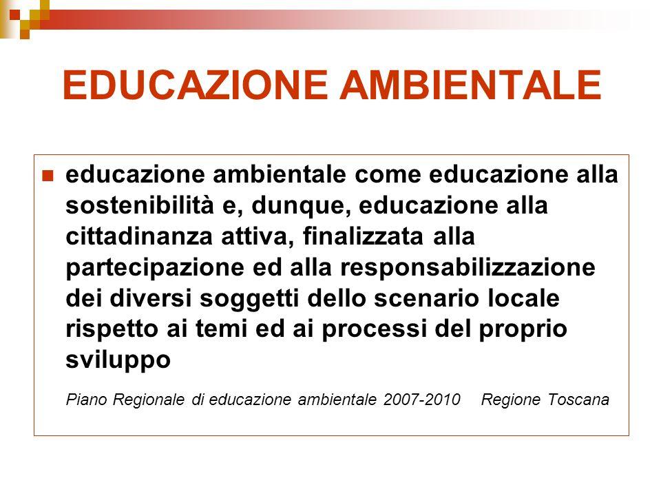educazione ambientale come educazione alla sostenibilità e, dunque, educazione alla cittadinanza attiva, finalizzata alla partecipazione ed alla responsabilizzazione dei diversi soggetti dello scenario locale rispetto ai temi ed ai processi del proprio sviluppo Piano Regionale di educazione ambientale 2007-2010 Regione Toscana