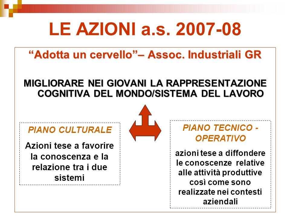 LE AZIONI a.s. 2007-08 Adotta un cervello– Assoc.