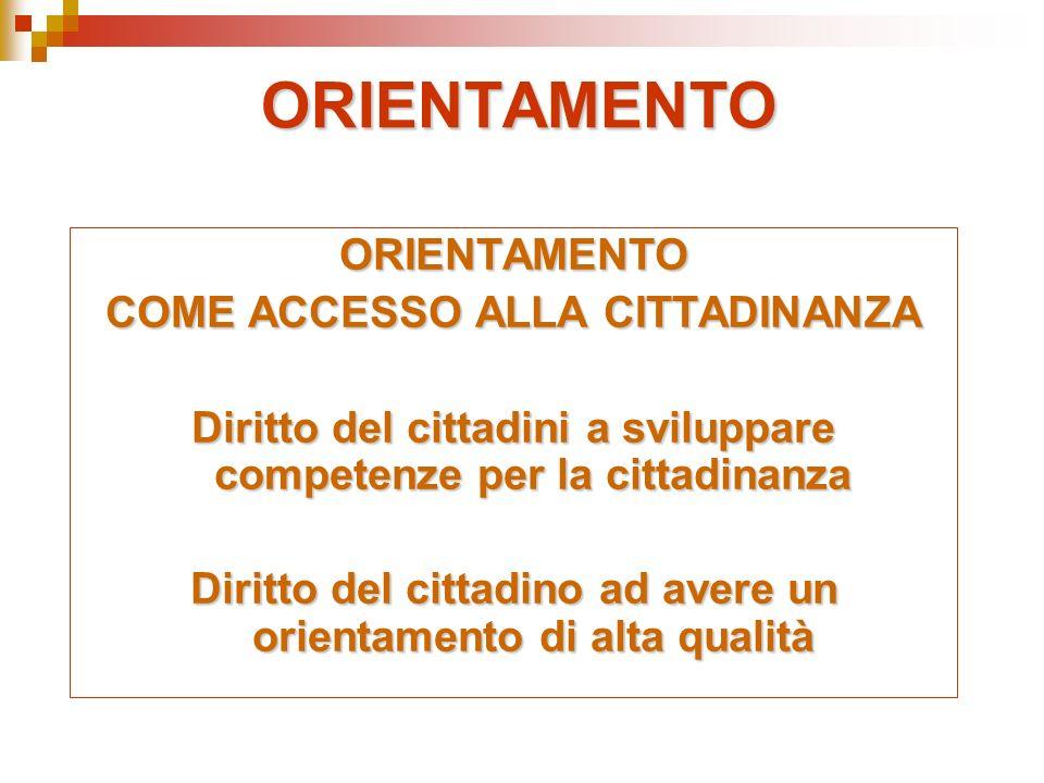 ORIENTAMENTO ORIENTAMENTO COME ACCESSO ALLA CITTADINANZA Diritto del cittadini a sviluppare competenze per la cittadinanza Diritto del cittadino ad avere un orientamento di alta qualità