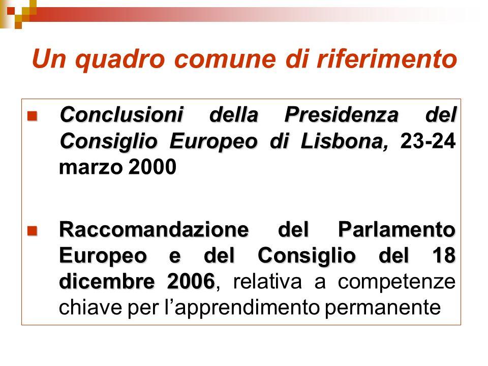 Un quadro comune di riferimento Conclusioni della Presidenza del Consiglio Europeo di Lisbona Conclusioni della Presidenza del Consiglio Europeo di Lisbona, 23-24 marzo 2000 Raccomandazione del Parlamento Europeo e del Consiglio del 18 dicembre 2006 Raccomandazione del Parlamento Europeo e del Consiglio del 18 dicembre 2006, relativa a competenze chiave per lapprendimento permanente