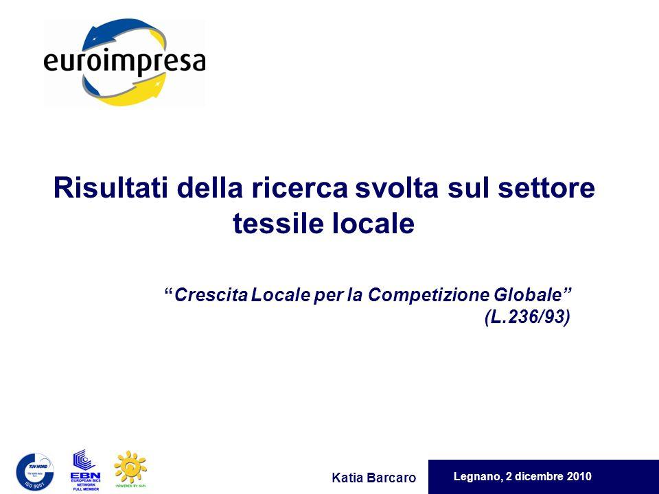 Legnano, 2 dicembre 2010 Risultati della ricerca svolta sul settore tessile locale Crescita Locale per la Competizione Globale (L.236/93) Katia Barcar