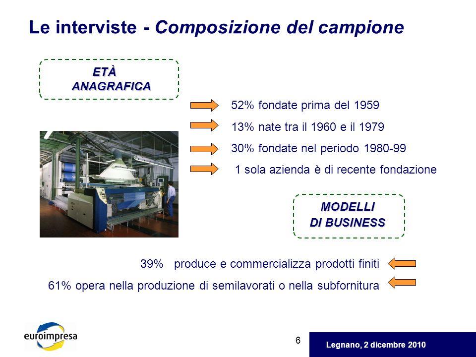 Legnano, 2 dicembre 2010 6 Le interviste - Composizione del campione MODELLI DI BUSINESS ETÀ ANAGRAFICA 39% produce e commercializza prodotti finiti 6