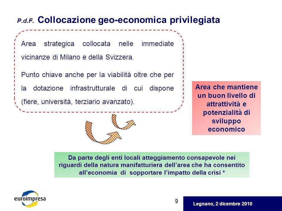 Legnano, 2 dicembre 2010 9 P.d.F. Collocazione geo-economica privilegiata Area strategica collocata nelle immediate vicinanze di Milano e della Svizze