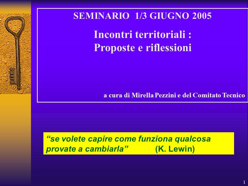 1 SEMINARIO 1/3 GIUGNO 2005 Incontri territoriali : Proposte e riflessioni a cura di Mirella Pezzini e del Comitato Tecnico se volete capire come funziona qualcosa provate a cambiarla (K.