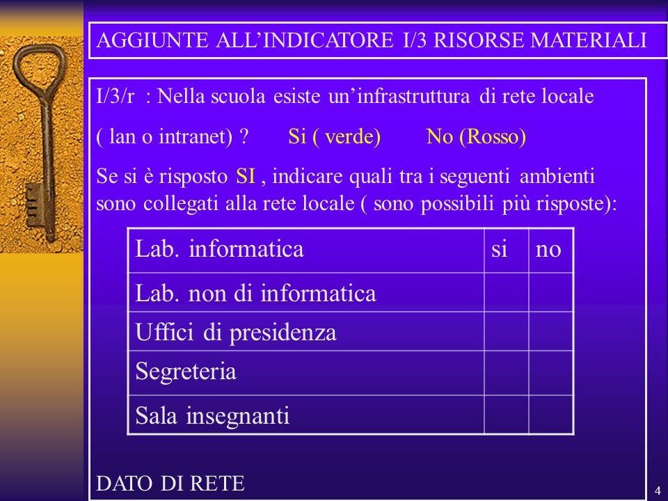 4 AGGIUNTE ALLINDICATORE I/3 RISORSE MATERIALI I/3/r : Nella scuola esiste uninfrastruttura di rete locale ( lan o intranet) .