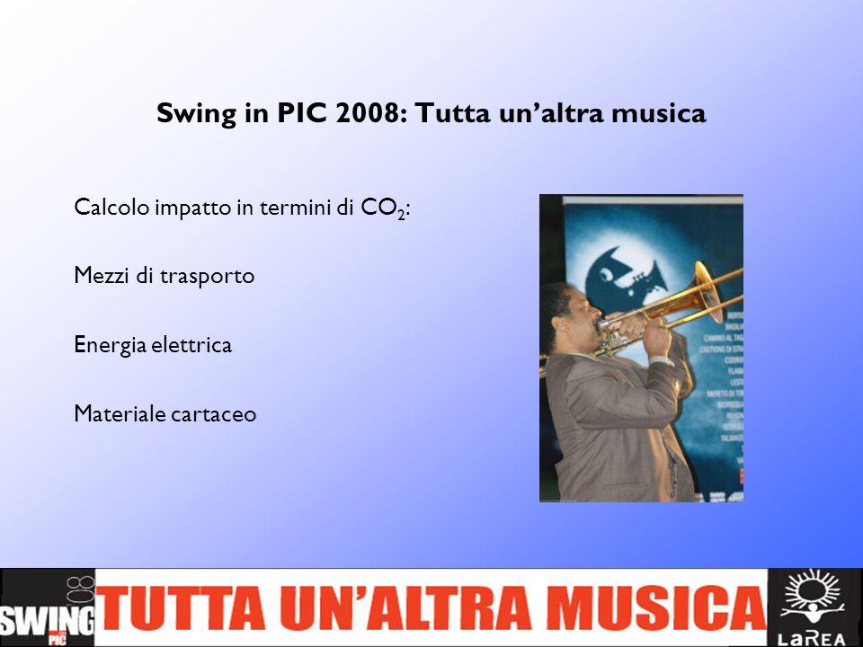 Swing in PIC 2008: Tutta unaltra musica Calcolo impatto in termini di CO 2 : Mezzi di trasporto Energia elettrica Materiale cartaceo