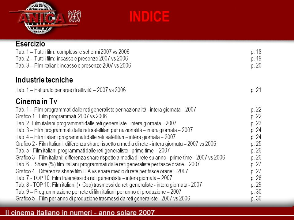 Esercizio Tab. 1 – Tutti i film: complessi e schermi 2007 vs 2006p. 18 Tab. 2 – Tutti i film: incasso e presenze 2007 vs 2006p. 19 Tab. 3 – Film itali