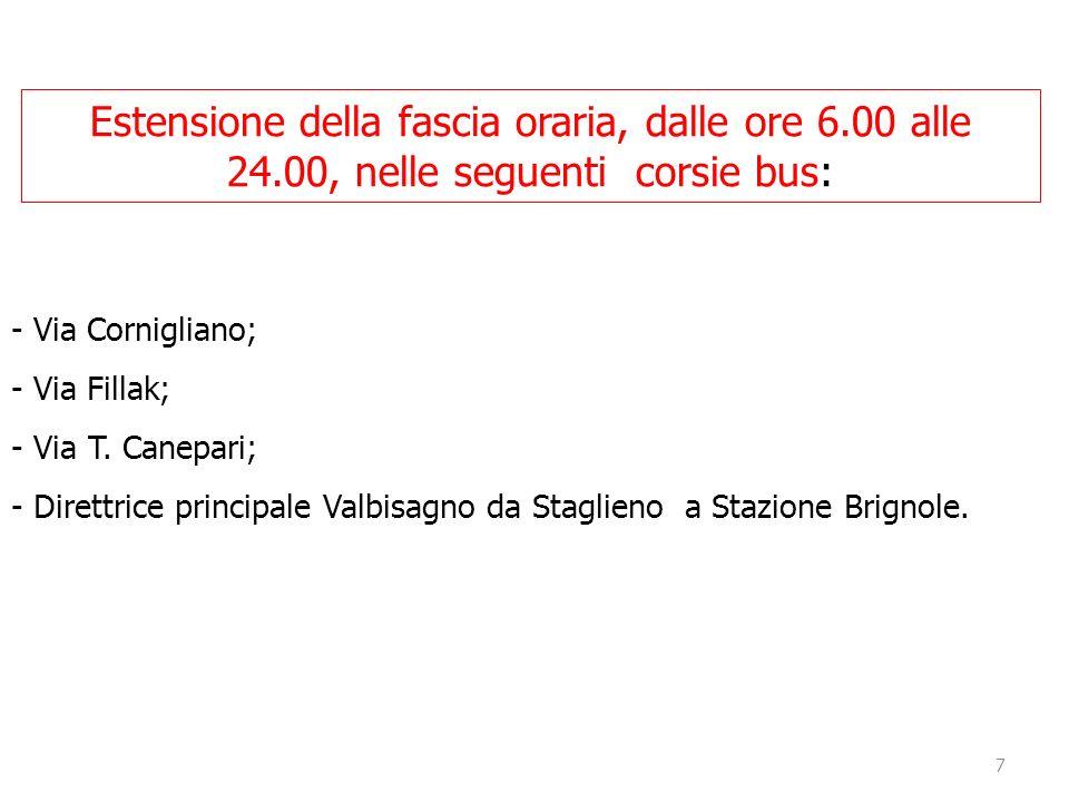 7 - Via Cornigliano; - Via Fillak; - Via T. Canepari; - Direttrice principale Valbisagno da Staglieno a Stazione Brignole. Estensione della fascia ora