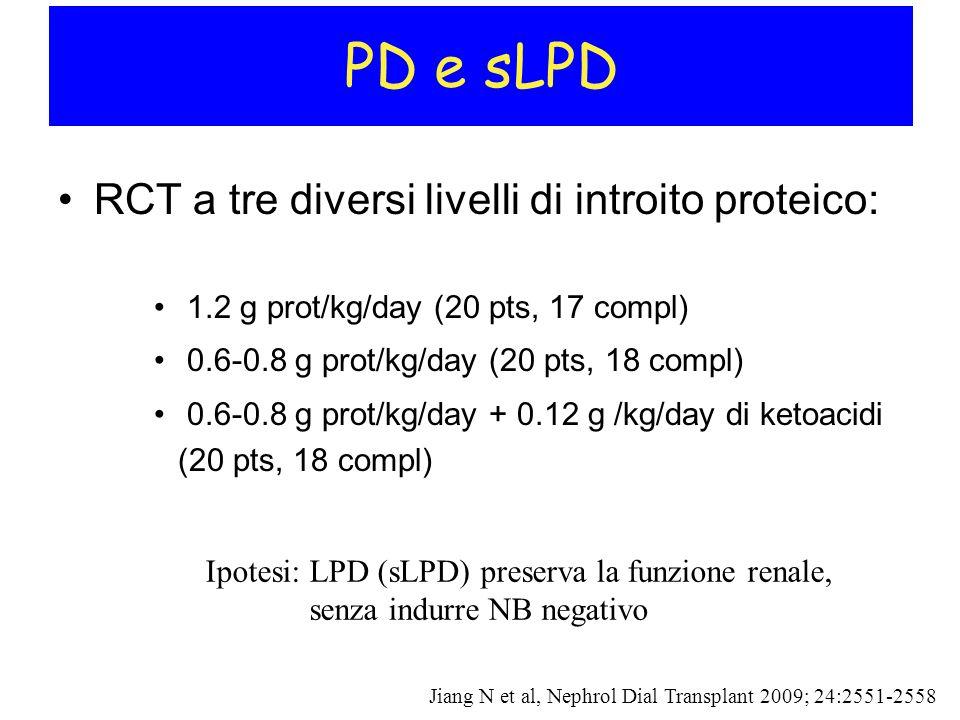 PD e sLPD RCT a tre diversi livelli di introito proteico: 1.2 g prot/kg/day (20 pts, 17 compl) 0.6-0.8 g prot/kg/day (20 pts, 18 compl) 0.6-0.8 g prot