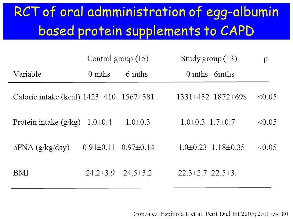 Δ albuminemia SGNA RCT of oral admministration of egg-albumin based protein supplements* to CAPD Gonzalez_Espinola L et al.