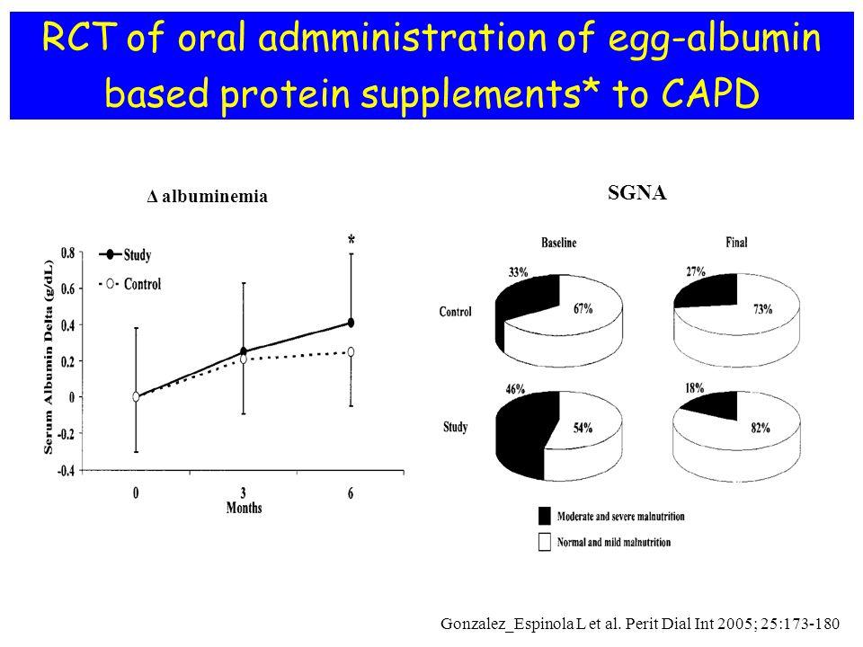 118-124 157 pts on HD 33 pts on PD 2 lattine al giorno, apporto: 25 g proteine, 500 calorie