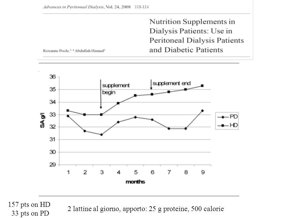Uso soluzioni con aminoacidi - Compensano le perdite di aminoacidi - Compensano linadeguato apporto proteico - Migliorano le alterazioni del profilo aminoacidico - Riducono il carico di glucosio - Possono migliorare lassetto lipidico - Migliorano lo stato nutrizionale (?) - Accentuano lacidosi