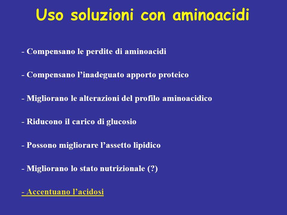 Uso soluzioni con aminoacidi - Compensano le perdite di aminoacidi - Compensano linadeguato apporto proteico - Migliorano le alterazioni del profilo a