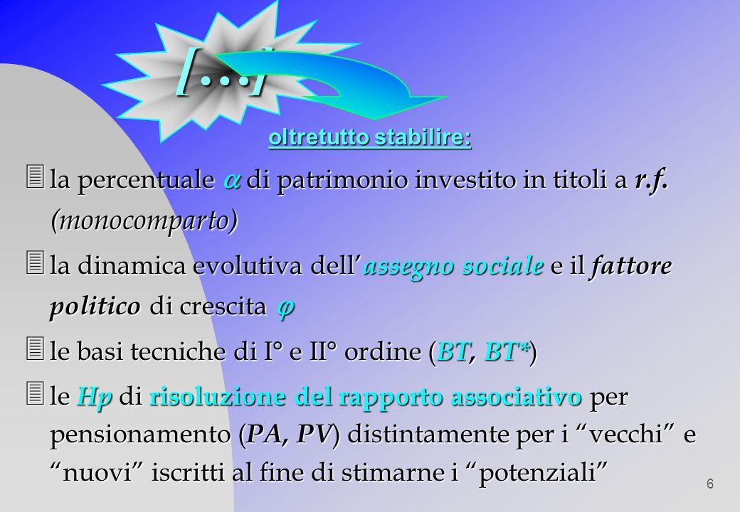 6 oltretutto stabilire: 3 la percentuale di patrimonio investito in titoli a r.f. (monocomparto) 3 la dinamica evolutiva dell assegno sociale e il fat