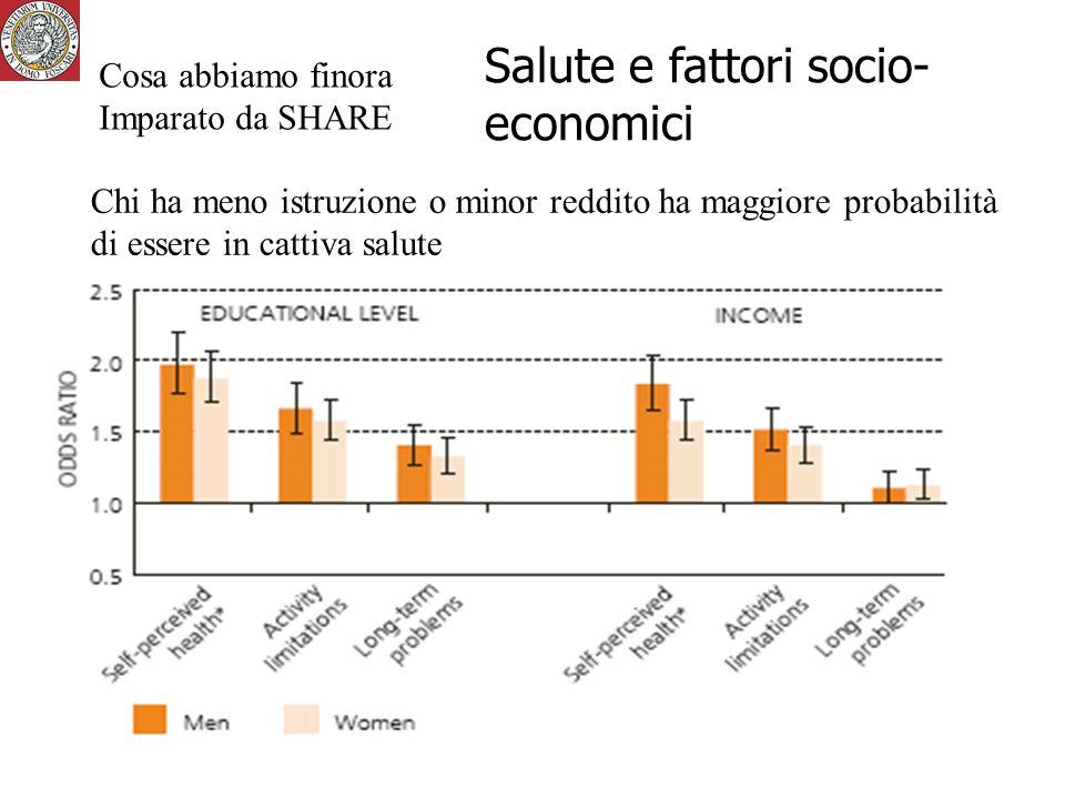 Salute e fattori socio- economici Cosa abbiamo finora Imparato da SHARE Chi ha meno istruzione o minor reddito ha maggiore probabilità di essere in cattiva salute