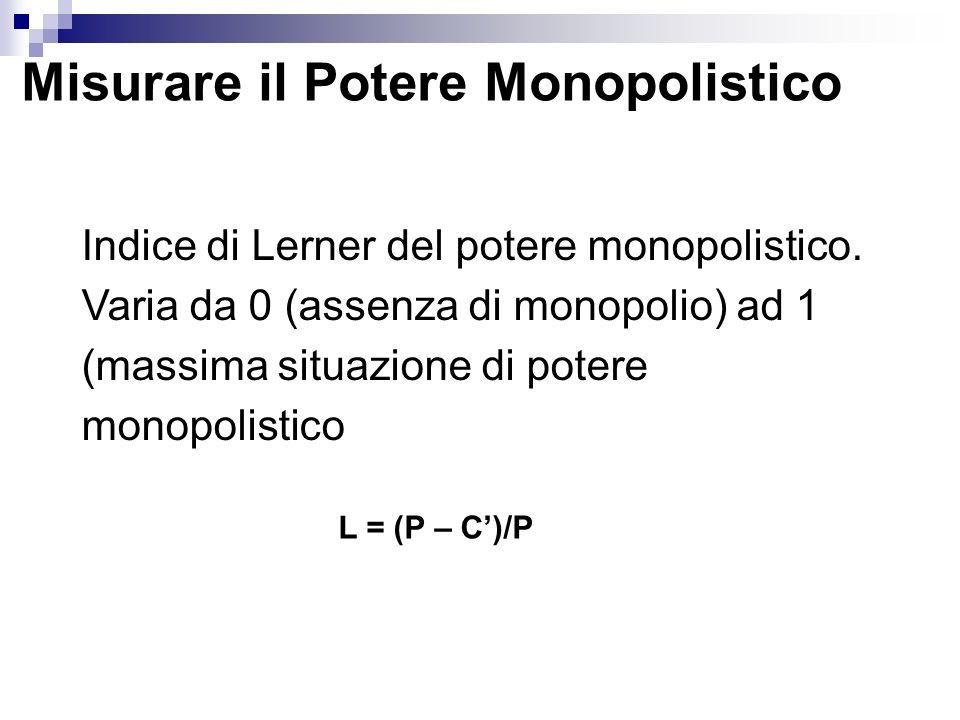 Origine del Potere Monopolistico Tanto più la domanda dellimpresa è anelastica, tanto maggiore è il suo potere monopolistico