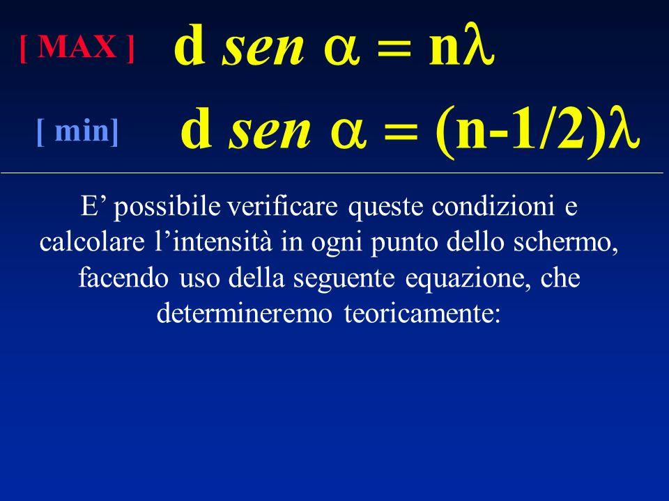 d sen n d sen n-1/2) [ MAX ] [ min] E possibile verificare queste condizioni e calcolare lintensità in ogni punto dello schermo, facendo uso della seg