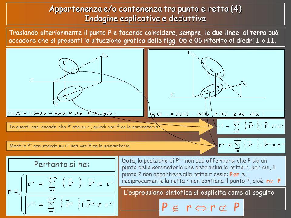 Appartenenza e/o contenenza tra punto e retta (5) Indagine esplicativa e deduttiva Infine, può accadere che continuando a traslare la proiezione del punto sulle proiezioni della retta, o viceversa, le proiezioni della retta su quelle del punto, si presenti la situazione grafica della fig.07 e della fig.
