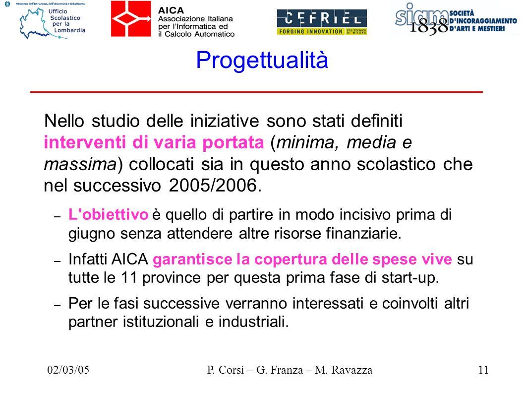 02/03/0511P. Corsi – G. Franza – M. Ravazza Progettualità Nello studio delle iniziative sono stati definiti interventi di varia portata (minima, media