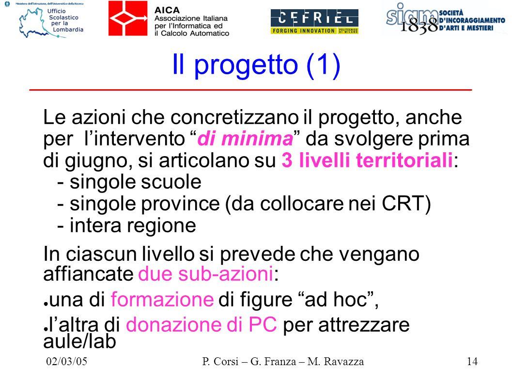 02/03/0514P. Corsi – G. Franza – M. Ravazza Il progetto (1) Le azioni che concretizzano il progetto, anche per lintervento di minima da svolgere prima