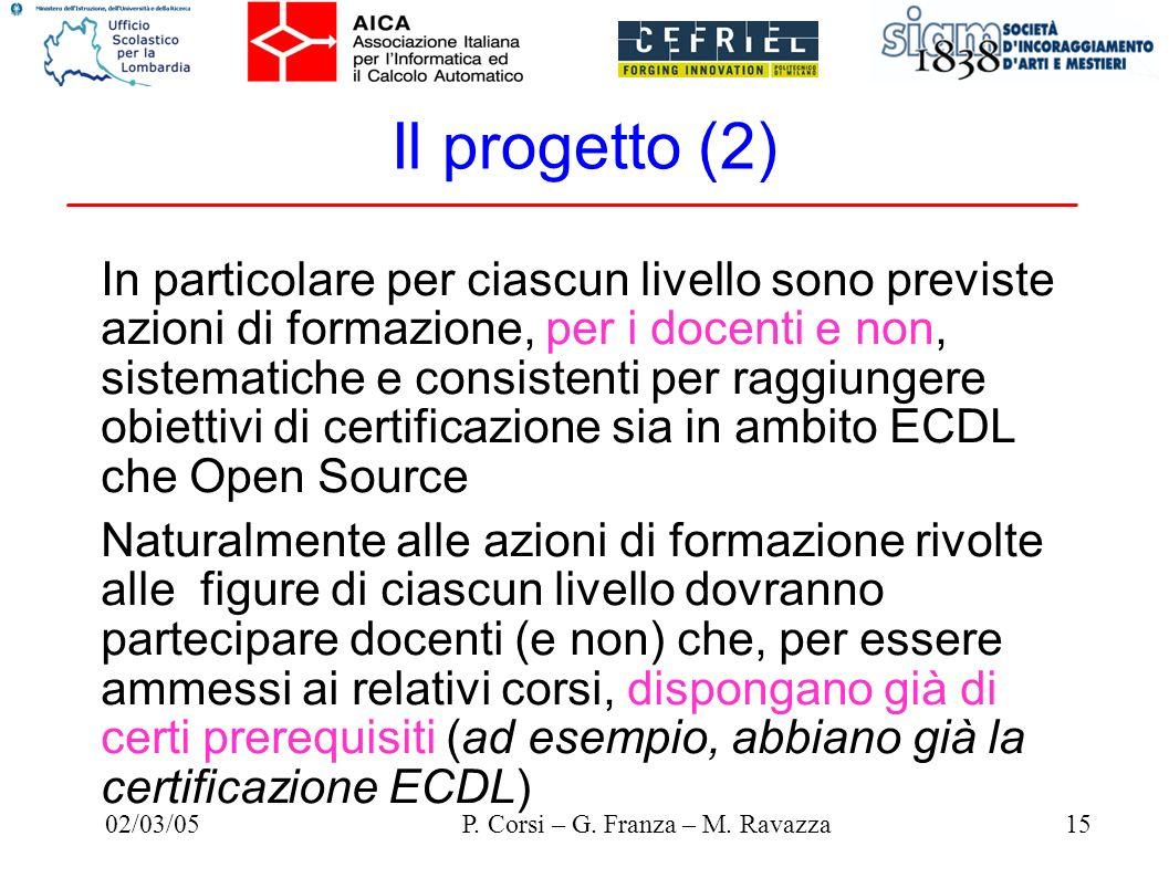 02/03/0515P. Corsi – G. Franza – M. Ravazza Il progetto (2) In particolare per ciascun livello sono previste azioni di formazione, per i docenti e non