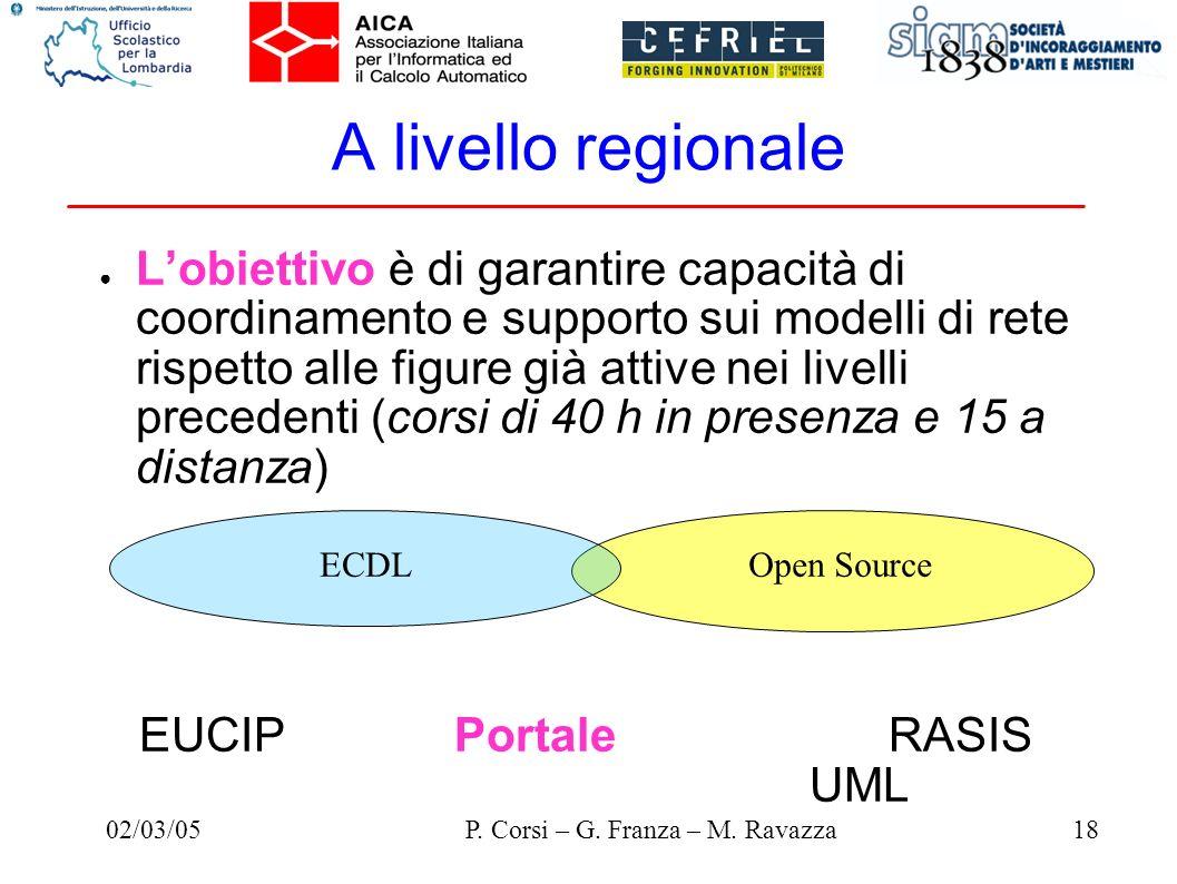 02/03/0518P. Corsi – G. Franza – M. Ravazza A livello regionale Lobiettivo è di garantire capacità di coordinamento e supporto sui modelli di rete ris