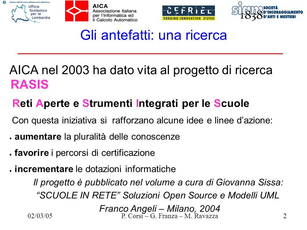 02/03/052P. Corsi – G. Franza – M. Ravazza Gli antefatti: una ricerca AICA nel 2003 ha dato vita al progetto di ricerca RASIS Reti Aperte e Strumenti
