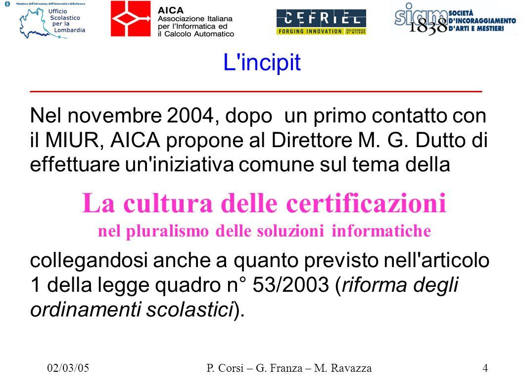 02/03/054P. Corsi – G. Franza – M. Ravazza L'incipit Nel novembre 2004, dopo un primo contatto con il MIUR, AICA propone al Direttore M. G. Dutto di e