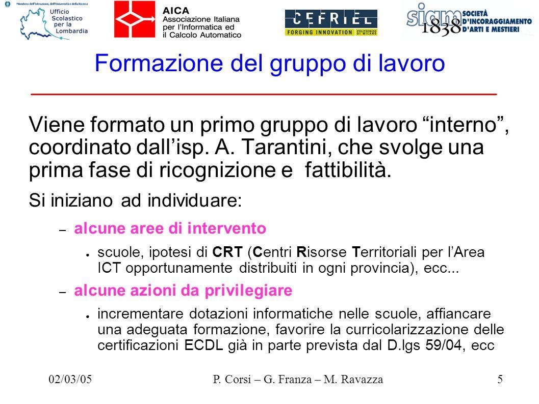 02/03/055P. Corsi – G. Franza – M. Ravazza Formazione del gruppo di lavoro Viene formato un primo gruppo di lavoro interno, coordinato dallisp. A. Tar