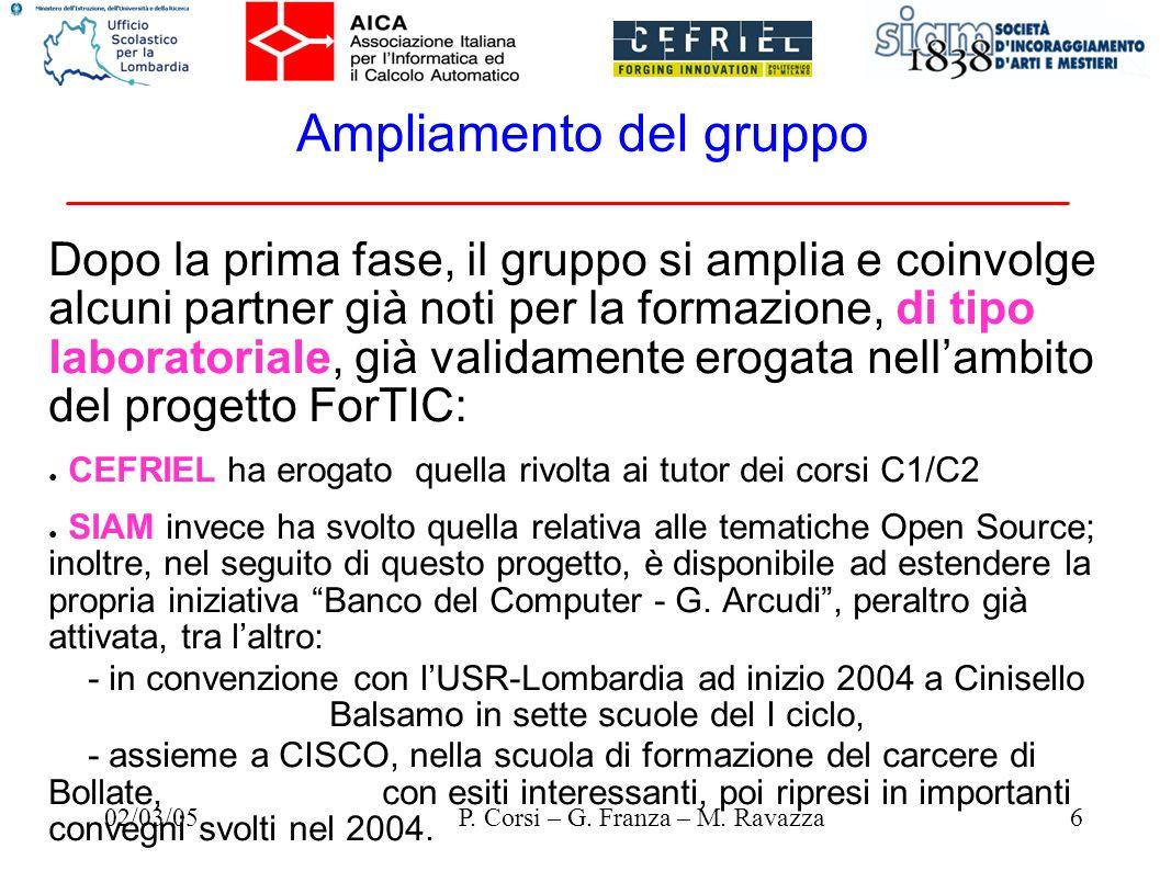 02/03/056P. Corsi – G. Franza – M. Ravazza Ampliamento del gruppo Dopo la prima fase, il gruppo si amplia e coinvolge alcuni partner già noti per la f