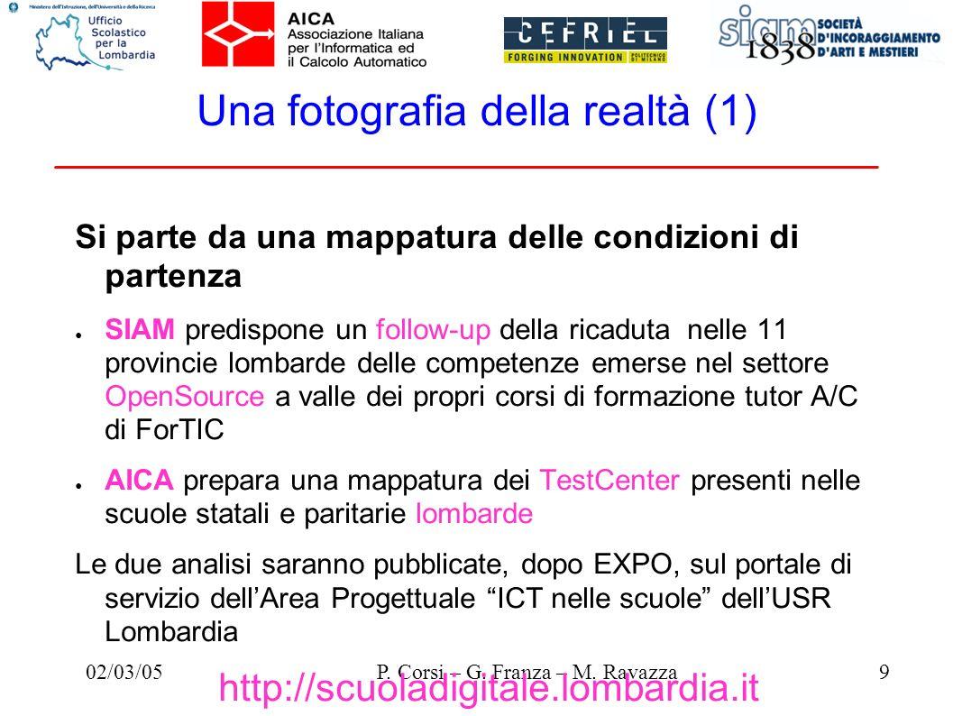 02/03/059P. Corsi – G. Franza – M. Ravazza Una fotografia della realtà (1) Si parte da una mappatura delle condizioni di partenza SIAM predispone un f