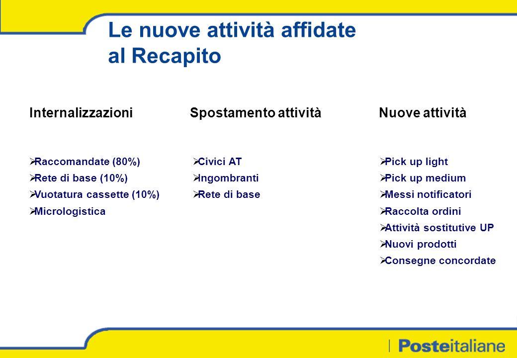 Attribuzione attività alle reti Rete UniversaleRete DedicataRete Cons.
