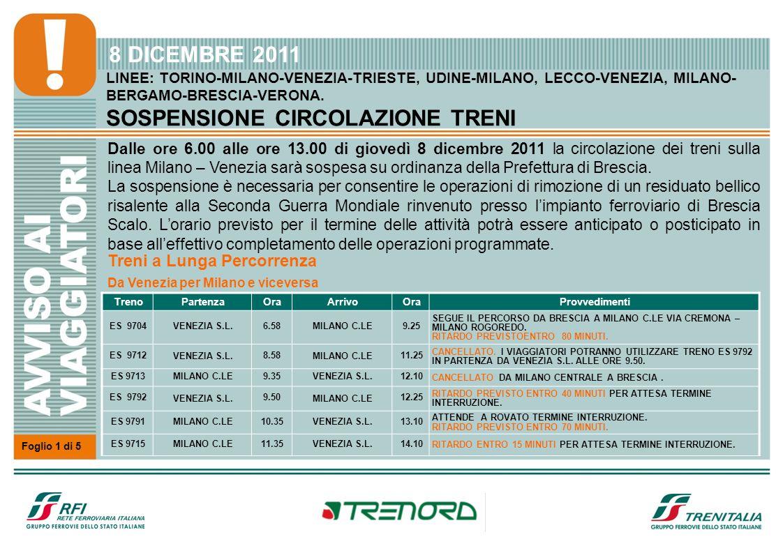 Foglio 2 di 5 8 DICEMBRE 2011 Segue Treni a Lunga Percorrenza Da Udine per Milano TrenoPartenzaOraArrivoOraProvvedimenti ES 9705/06UDINE5.40MILANO C.LE9.55 CANCELLATO DA BRESCIA A MILANO CENTRALE.