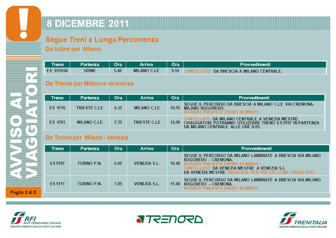 Foglio 3 di 5 8 DICEMBRE 2011 Treni Regionali Da Milano per Venezia e viceversa TrenoPartenzaOraArrivoOraProvvedimenti R 2089MILANO C.LE7.25VENEZIA S.L.10.56 CANCELLATO E SOSTITUITO CON BUS DA ROVATO A BRESCIA.