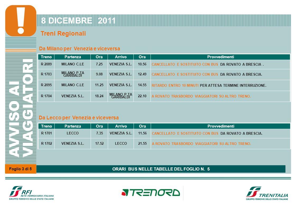 Foglio 3 di 5 8 DICEMBRE 2011 Treni Regionali Da Milano per Venezia e viceversa TrenoPartenzaOraArrivoOraProvvedimenti R 2089MILANO C.LE7.25VENEZIA S.