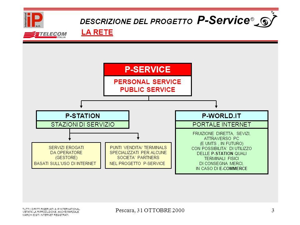 Pescara, 31 OTTOBRE 20003 P-SERVICE PERSONAL SERVICE PUBLIC SERVICE P-STATION SERVIZI EROGATI DA OPERATORE (GESTORE) BASATI SULLUSO DI INTERNET STAZIONI DI SERVIZIO P-WORLD.IT PORTALE INTERNET FRUIZIONE DIRETTA, SEVIZI, ATTRAVERSO PC (E UMTS, IN FUTURO) CON POSSIBILITA DI UTILIZZO DELLE P-STATION QUALI TERMINALI FISICI DI CONSEGNA MERCI, IN CASO DI E-COMMERCE DESCRIZIONE DEL PROGETTO P-Service LA RETE TUTTI I DIRITTI RISERVATI A IP INTERNATIONAL.