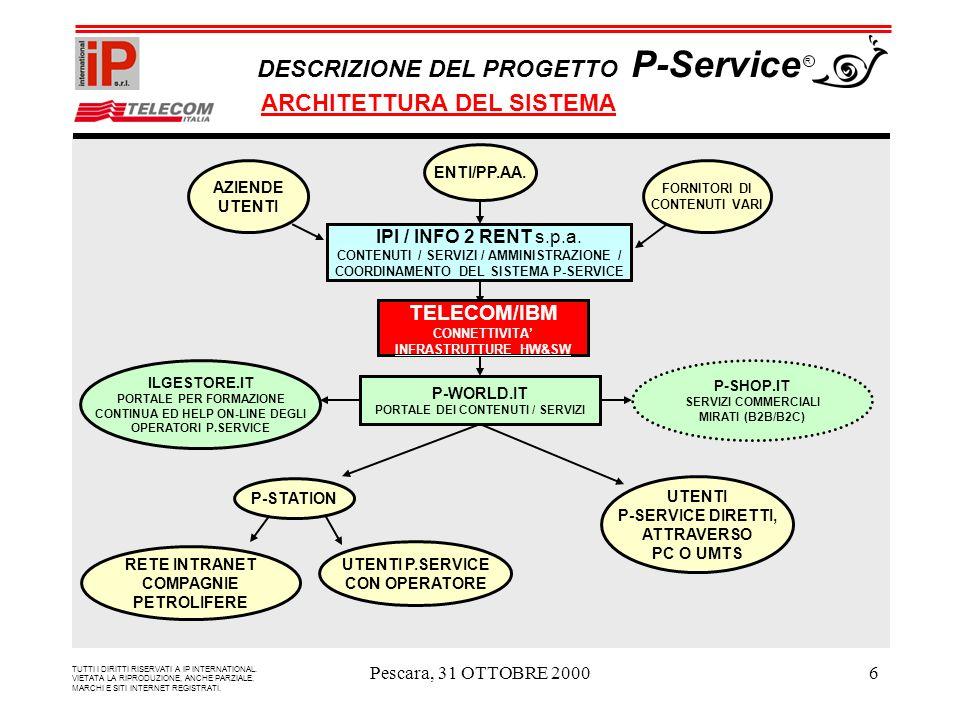 Pescara, 31 OTTOBRE 20006 P-STATION UTENTI P.SERVICE CON OPERATORE UTENTI P-SERVICE DIRETTI, ATTRAVERSO PC O UMTS P-SHOP.IT SERVIZI COMMERCIALI MIRATI (B2B/B2C) ILGESTORE.IT PORTALE PER FORMAZIONE CONTINUA ED HELP ON-LINE DEGLI OPERATORI P.SERVICE AZIENDE UTENTI IPI / INFO 2 RENT s.p.a.